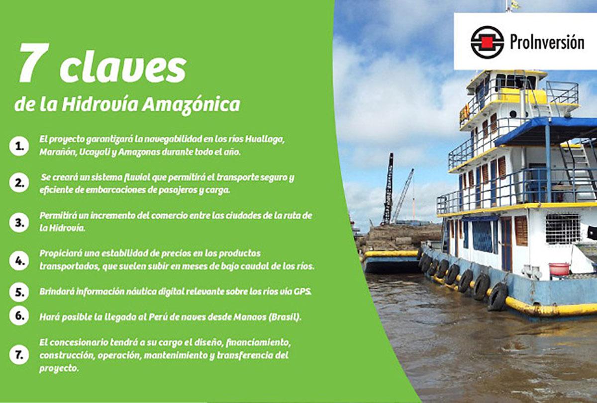 Hidrovia_Amazonica