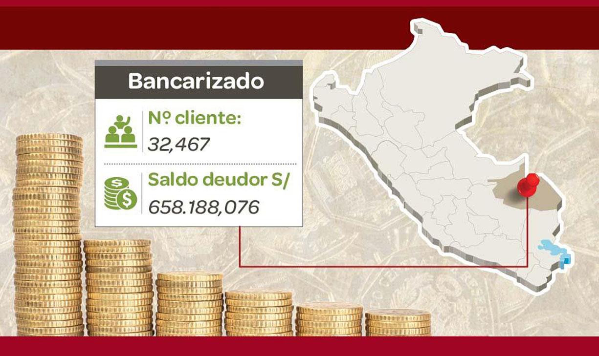 bancarizacion25