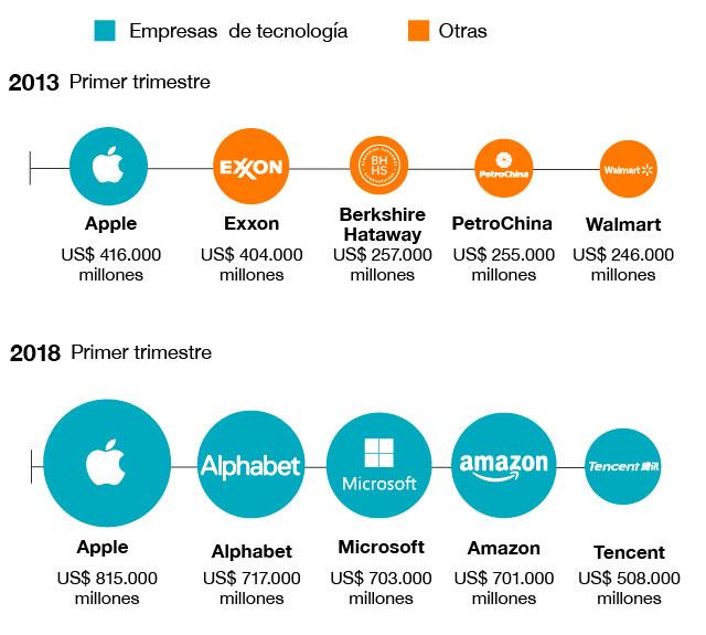 mayores-empresas2